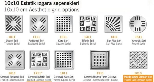 Дизайн за решетка, Производител Mesa Teknik поръчка по каталог